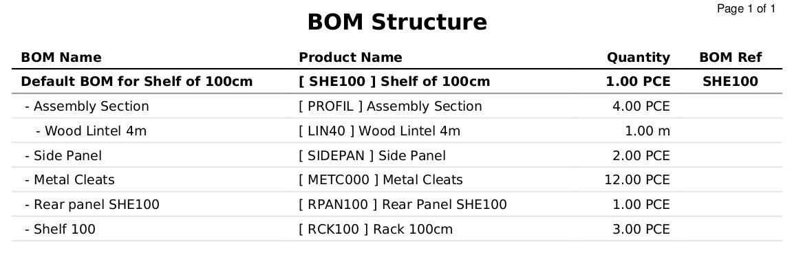 bill of materials example